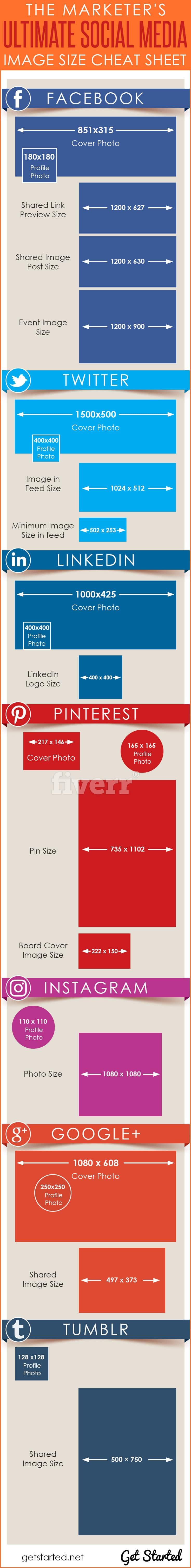 The Marketer's Ultimate Social Media Image Size Cheat Sheet 2017. Get social media image size for the perfect social sharing of your site images and pictures. These image dimensions will allow you to show percet images on Facebook, Twitter, Google+, Instagram, Pinterest, Tumblr, and LinkedIn.
