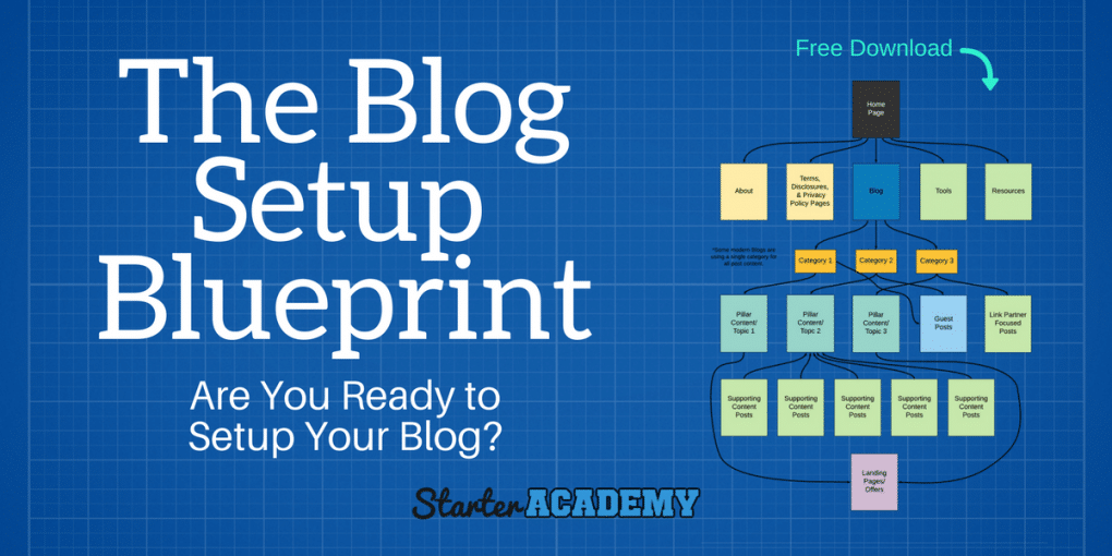 The Blog Setup Blueprint