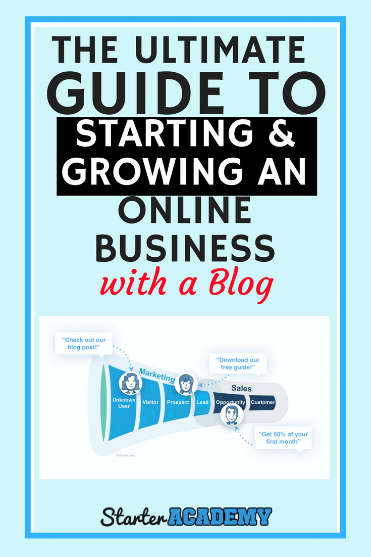 The Ultimate Guide to Starting and Growing an Online Business with a Blog. Build your blog business using this guide and the business models required for online business success.