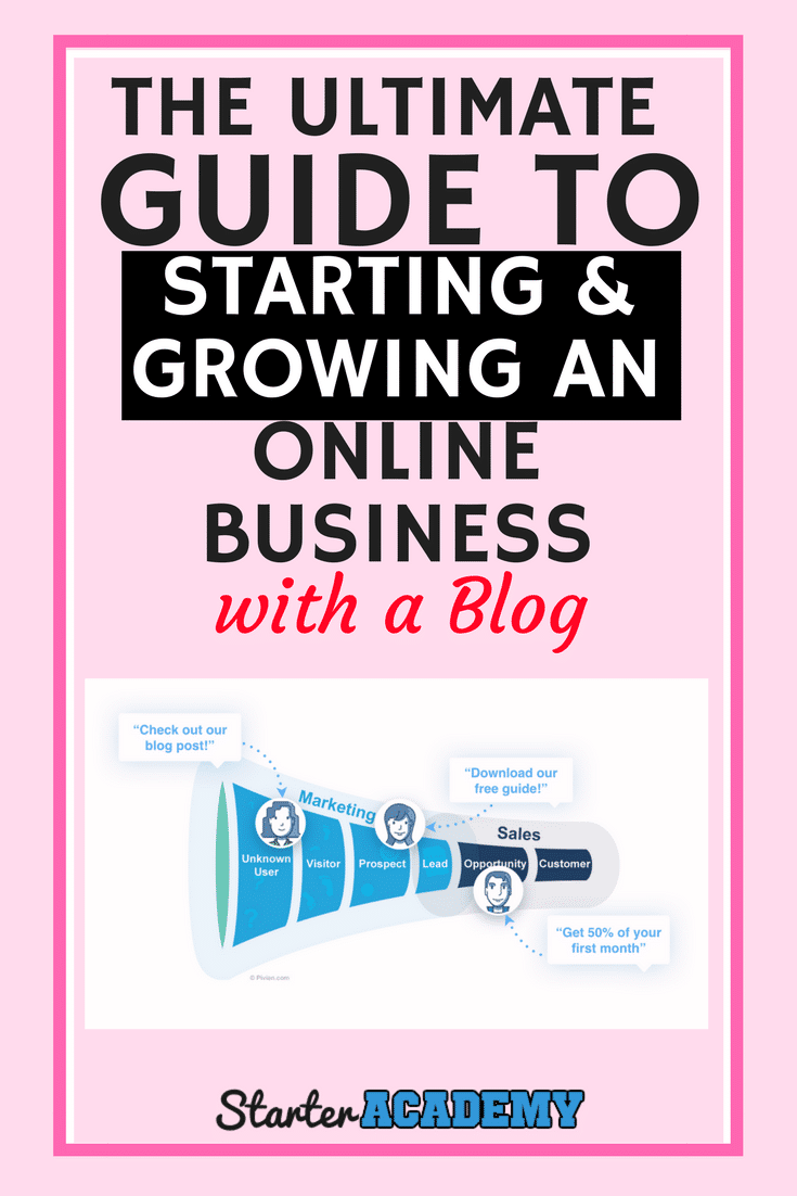 Learn how to start and grow an online business with a WordPress blog using the Ultimate Guide here now!